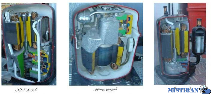 کولر گازی
